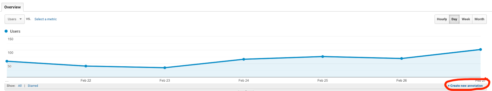 google analytics traffic report